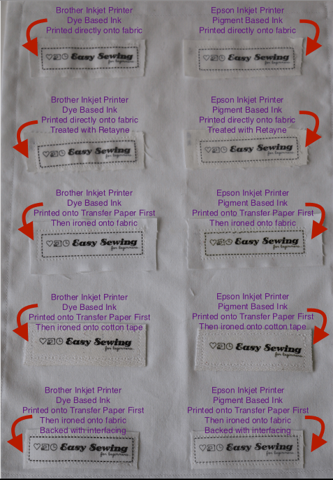 Fabric Label Testing Pre Washing (1)